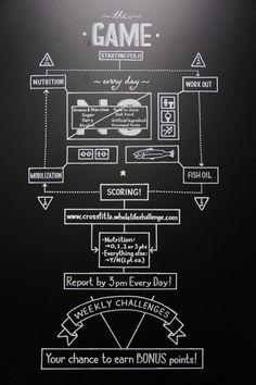 Whole Life Challenge - The Game Art Print