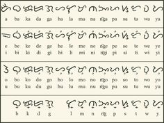 Baybayin: The Lost Filipino Script