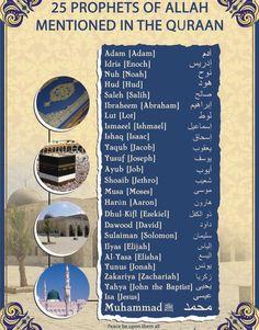 25 Prophets of ALLAH #GOD #Truth #Islam #Quran