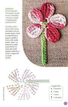 Crochet Diagram, Crochet Chart, Crochet Motif, Crochet Doilies, Knit Crochet, Crochet Flower Patterns, Crochet Stitches Patterns, Crochet Designs, Crochet Flowers