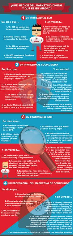 Mitos del Marketing Digital - #Infografía - - El blog de Beto Valdés