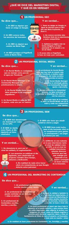 Mitos del Marketing Digital - #Infografía - - El blog de Beto Valdés