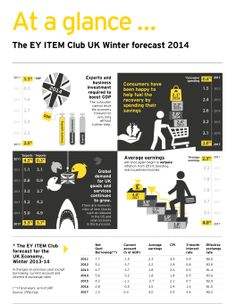 The latest EY ITEM Club Winter forecast 2014. Visit www.ey.com/uk/economics and read our EY ITEM Club UK Winter forecast for more information #EYITEM or find us on Twitter: @MarkGregoryEY and @EY_ITEMClub.
