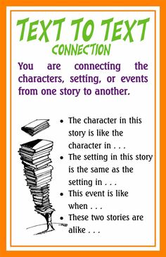 Text to Text poster (saved/printed) -rh Reading Workshop, Reading Skills, Teaching Reading, Teaching Ideas, Guided Reading, Teaching Resources, Teaching Literature, Reading Activities, Learning