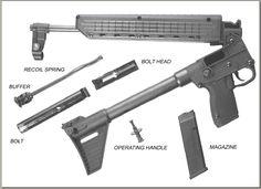 Kel-Tec SUB-2000, the Mousegunner's Carbine