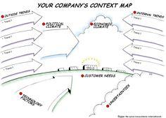 Context Map.