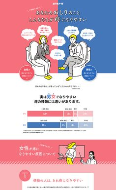 The difference of a man and a woman of hemorrhoids. People are prone to hemorrhoids Kids Graphic Design, Ad Design, Layout Design, Website Layout, Web Layout, Web Japan, Corporate Website Design, Beautiful Web Design, Typo Logo
