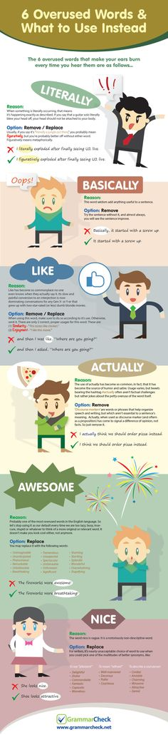 Educational infographic & data visualisation 6 Overused Words & What to Use Instead. Infographic Description 6 Overused Words & What to Use English Vinglish, English Writing, English Words, English Lessons, English Grammar, Teaching English, Learn English, English Language, Grammar And Vocabulary