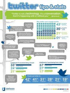 ¿Cómo lograr que tus tuits sean retuiteados? #infografía
