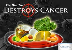 Destroy Cancer naturally through your diet! Diet does matter!
