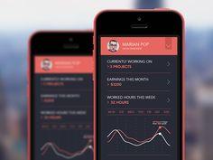 Self-management appFollow:Twitter Facebook Pinterest Behance