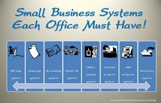 Is Your Small Business Paperwork Important? | Sabrina's Admin ServicesSabrina's Admin Services