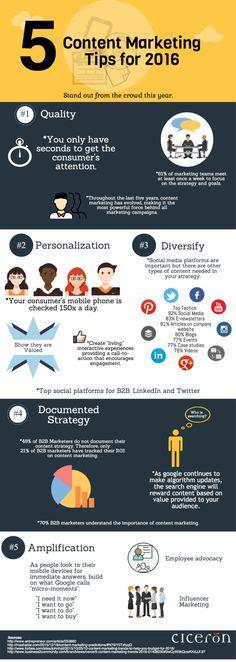 5 Content #Marketing Tips for #SocialMedia #Web #Business #Entrepreneur #Startup…