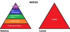 Lenonova pyramida