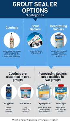 grout sealers