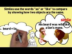 ▶ Similes and Metaphors by Melissa - YouTube