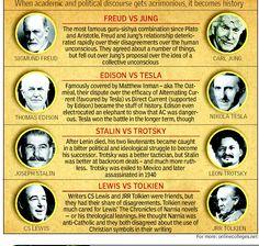 Great intellectual feuds Freud vs Jung, Thomas Edison vs Tesla