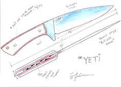 Knife Template, Knife Patterns, Knife Sheath, Custom Knives, Survival Prepping, Knife Making, Metal Working, Design, Knives