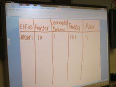 Seusstastic Classroom Inspirations: Elf on the Shelf Linky Party!