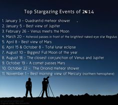 trees-ofthe-earth:  sci-universe:  2014 is rich in stargazing events and I put together a list to have a brief view of them. These are just some of the highlights to watch out for in the coming year, so I recommend checking out the full list with more details. Here is the high-res version of the image. Mark your calendars!   C