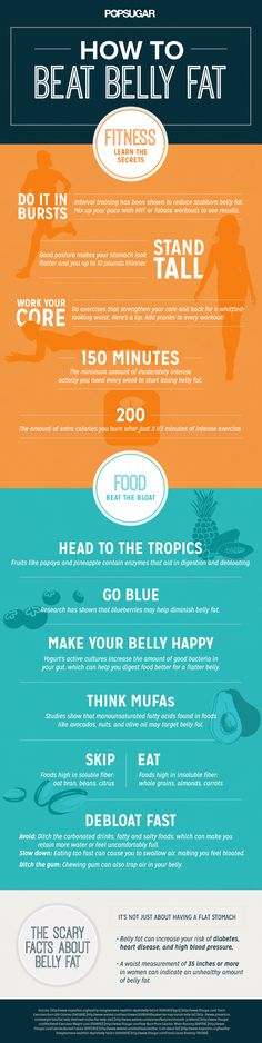 Flat-Belly Tips | Infographic | POPSUGAR Fitness