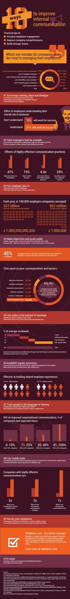 10 gouden adviezen om de interne communicatie te verbeteren | Communicatie online