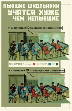 Pupils who drink do worse at school that those who… Ww2 Propaganda Posters, Socialist State, Russian Constructivism, Soviet Union, Naive, Vintage Posters, Alcohol, Retro, Artist