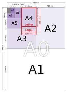 Tableau de tailles papier A série - A0, A1, A2, A3, A4, A5, A6, A7, A8