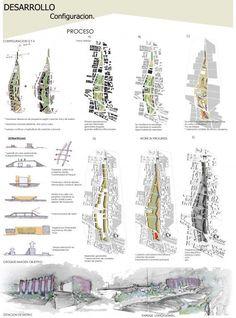 #UrbanDesignstairs Site Analysis Architecture, Architecture Panel, Architecture Graphics, Urban Architecture, Architecture Drawings, Architecture Portfolio, Landscape Plans, Urban Landscape, Landscape Design