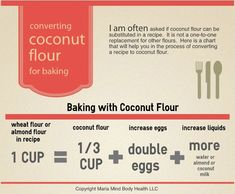 """I am often asked if coconut flour can be substituted in a recipe. It is not a one-to-one replacement for other flours. Here is a chart that will help you in the process of converting a recipe to coconut flour."""