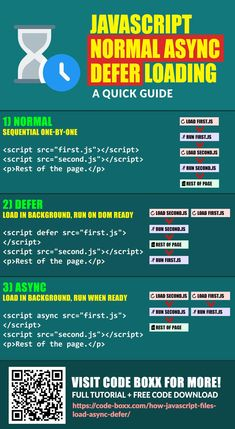Learn Html, Learn To Code, Crazy Facts, Weird Facts, Java Cheat Sheet, Web Design Programs, Java Script, Learn Programming, Html Css