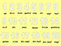 8 best sujet numbers