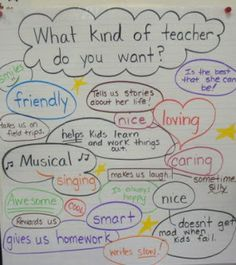 What kind of teacher do you want? Anchor chart for first day