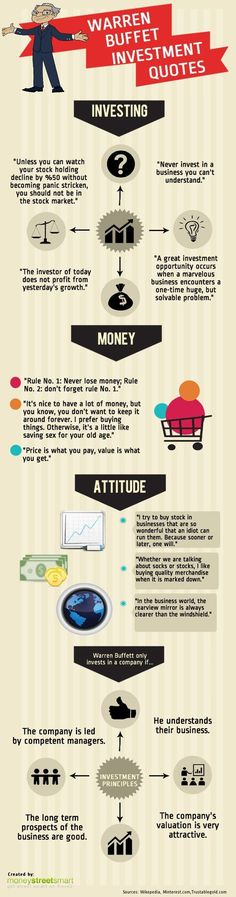 Warren Buffett Investment Quotes. My strategy for buying stocks: invest in whatever Warren Buffett invests in!