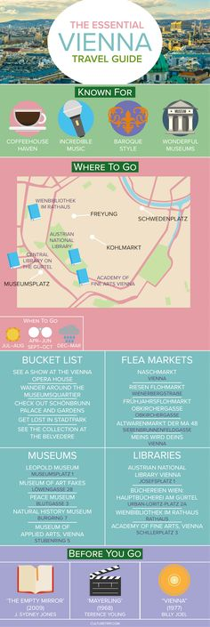 The Essential Travel Guide to Vienna (Infographic)|Pinterest:@theculturetrip