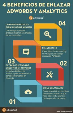 4 beneficios de enlazar AdWords y Analytics #infografia #infographic #marketing | TICs y Formación