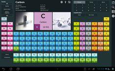 La tabla peridica interactiva de merck ofrece a estudiantes y periodic table app urtaz Images