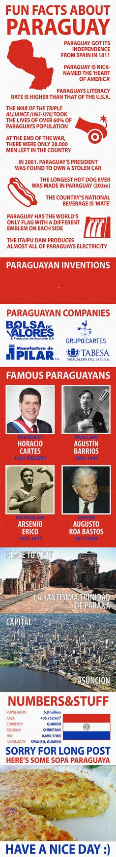 Fun Facts about Paraguay