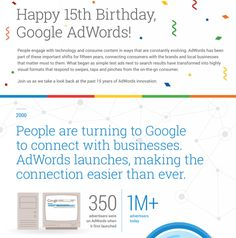 15 years adwords - infographic