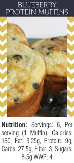 These blueberry protein muffins are a go to recipe every week. Love storing these tasty treats at work or in my gym bag for the perfect snack on the go!