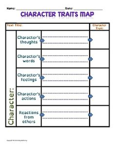 Unique Character Traits Map | I use this Character Traits Map to introduce character traits. It's a visually pleasing graphic organizer that takes into account many of the features to consider when determining a character's traits, and is free of busy distractions, like clip art and hard-to-read fonts. Special needs students are not the only ones who benefit from a clutter-free paper!  Check out my blog at http://theuniqueclassroom.wordpress.com/ Amy Marie | The Unique Classroom