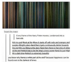 Every frame of the Harry Potter Series condensed into a bar code......