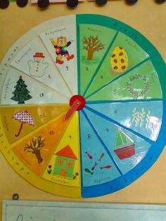 Αφού επεξεργαστήκαμε το 2014 με παιχνίδια και φύλλα εργασίας καιρός ναξαναθυμηθούμε πιοοργανωμένατον χρόνο, τιςεποχέςκαι τους μήνες.Απ... Classroom Displays, Classroom Decor, Preschool Classroom, Preschool Activities, Ed Game, Montessori Homeschool, School Calendar, Charts For Kids, Class Decoration