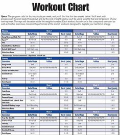 Weight training schedule for women. Strength Training For Beginners, Strength Training Workouts, Flexibility Workout, Boxing Training Routine, Training Schedule, Weight Routine, Football Workouts, Football Drills, Weight Lifting Workouts