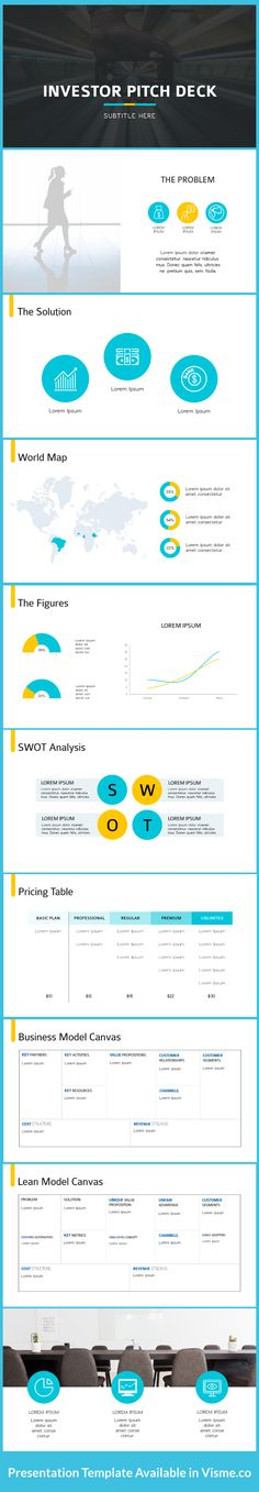 Find out more infographic templates you can use in Visme