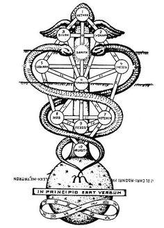 08 Kabbalah - Kabalistische Levensboom Der Joden