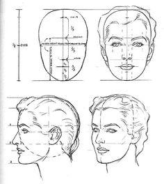 Как нарисовать профиль головы Сайт о рисовании