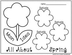 Spring Writing for Firsties. Main Idea and Details.  Fun writing activities for the spring season.