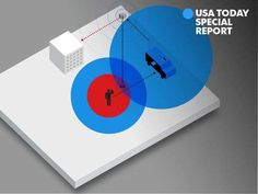 Cellphone data spying: It's not just the NSA via @USATODAY