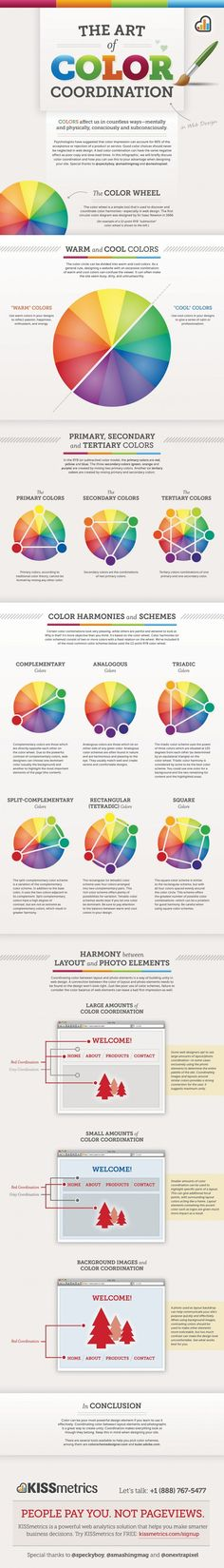 A cor aplicada ao Web Design | Raquel Melo - infografia «The Art of Color Coordination»